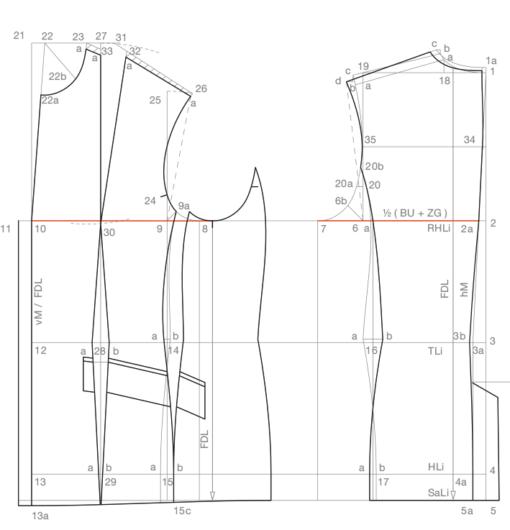 Zu sehen ist die abgebildete Schnittaufstellung des Grundschnittes Blazer mit Seitenteil