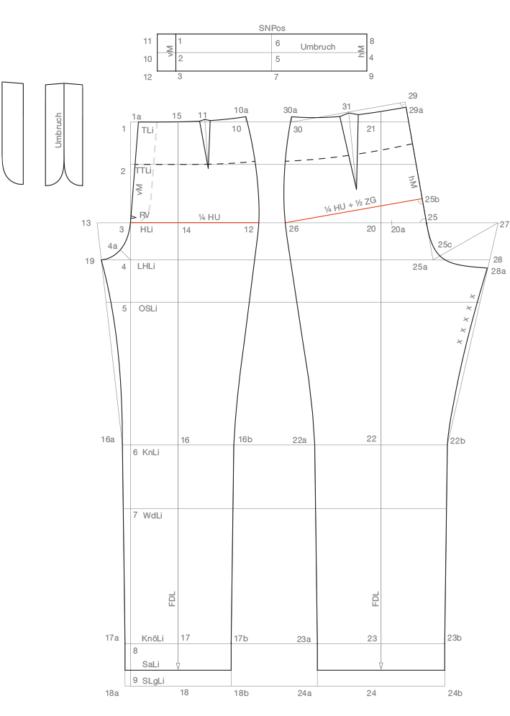 Zu sehen ist die abgebildete Schnittaufstellung des Grundschnittes Hose