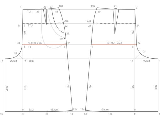 Zu sehen ist die abgebildete Schnittaufstellung des Grundschnittes Hosenrock