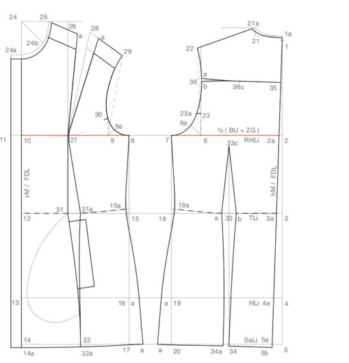 Zu sehen ist die abgebildete Schnittaufstellung des Grundschnittes Jacke