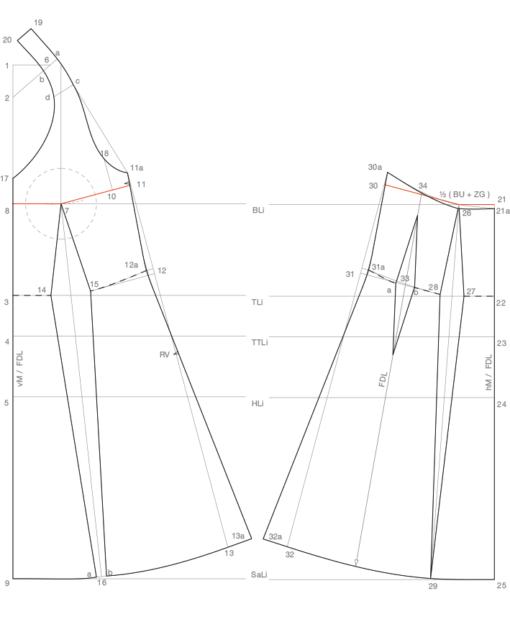 Zu sehen ist die abgebildete Schnittaufstellung des Grundschnittes Neckholder Kleid