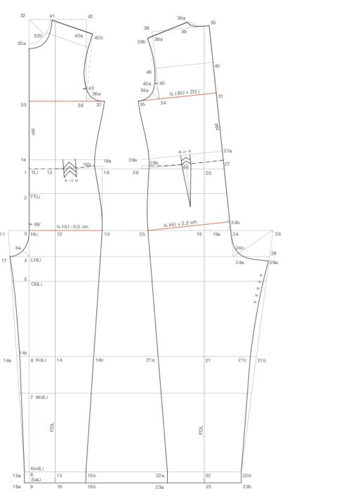 Zu sehen ist die abgebildete Schnittaufstellung eines Grundschnittes eines Overalls