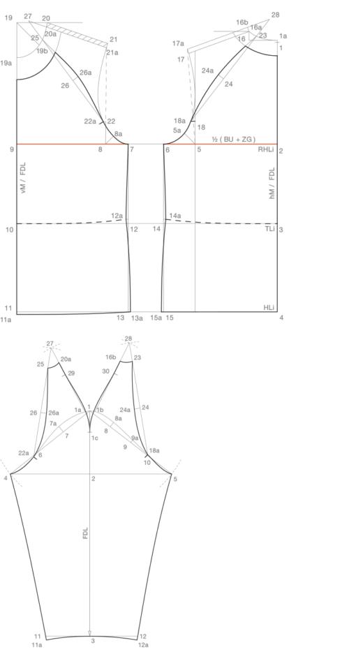 Zu sehen ist die abgebildete Schnittaufstellung eines Grundschnittes vom Ragland Shirt