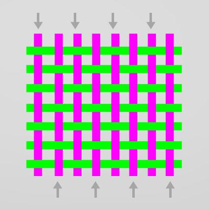 Eine technische Zeichnung zeigt die Kette- und Schussfäden eines Gewebes in verschiedenen Farben.